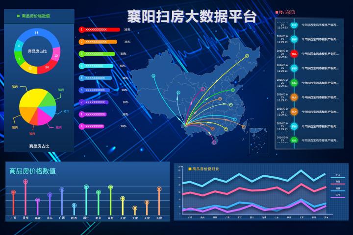 成交数据_news