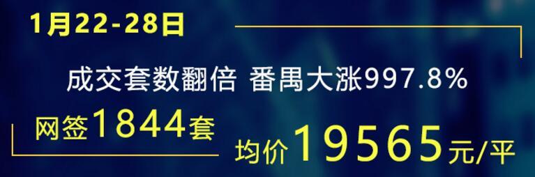 http://img.saofang.cn/new/distrib/areadelegate/12/marketing/20180131/20180131_JpNhRxXT1B.jpg_news
