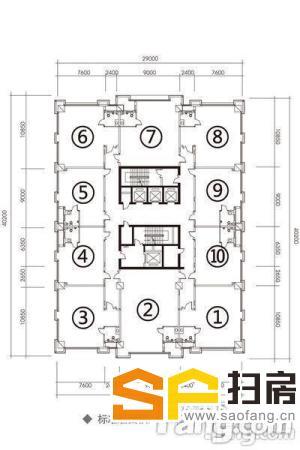 长安区市中心一环核心五证齐全成熟现房即买即用优惠三万